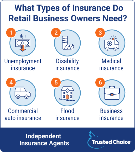 What types of retail business owners need?