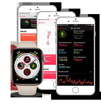 Apple Smartwatch & Smartwatch-Apps
