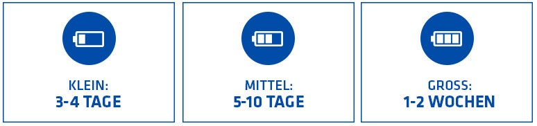 Lebensdauer von Hörgeräte-Batterien